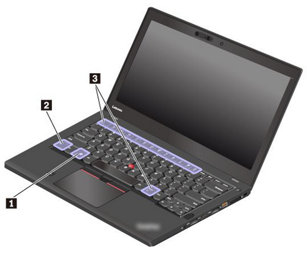 function keys on a lenovo laptop